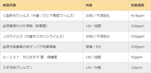 screenshot-www.sapporo-riyo.com 2016-09-02 11-49-25
