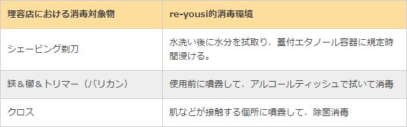 screenshot-www.sapporo-riyo.com 2016-09-02 12-30-50