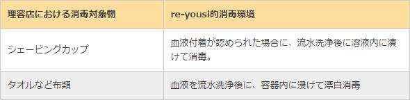 screenshot-www.sapporo-riyo.com 2016-09-02 12-31-36