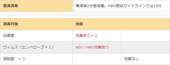 screenshot-www.sapporo-riyo.com 2016-09-02 12-32-06