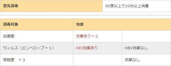 screenshot-www.sapporo-riyo.com 2016-09-02 12-58-35