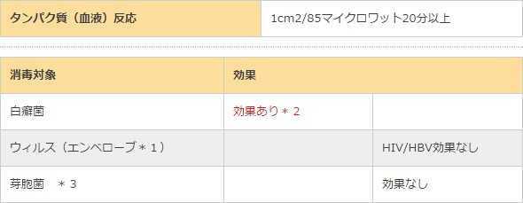 screenshot-www.sapporo-riyo.com 2016-09-02 13-01-30