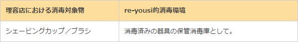 screenshot-www.sapporo-riyo.com 2016-09-02 13-02-42